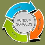 Psychosomatische Grundversorgung - Seminar - Kurs - Seminarorganisation - Fuchs - Grafik 3 Pfeile um einen Kreis - rund-um sorglos